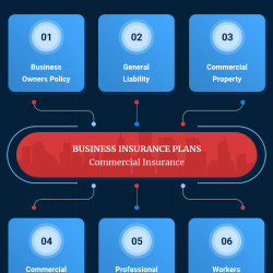 Personal & Business Insurance Plans of NYC Business Group