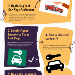Does Insurance Cover Replace Lost Car Keys - News Report