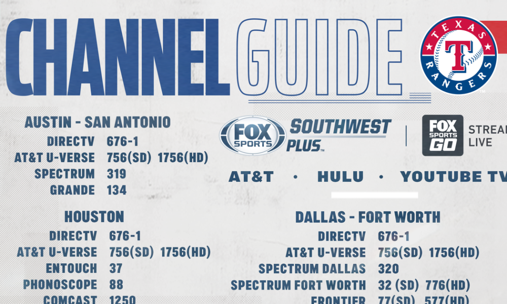 Texas Rangers vs San Diego Padres – Monday on FOX Sports Southwest Plus – Channel Listings
