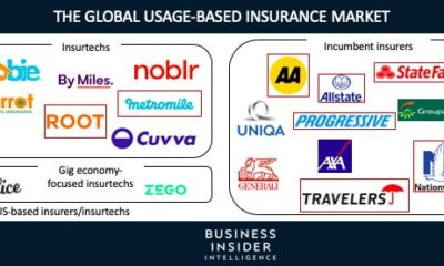 THE USAGE-BASED AUTO INSURANCE REPORT: How innovative insurers are using IoT to transform auto coverage
